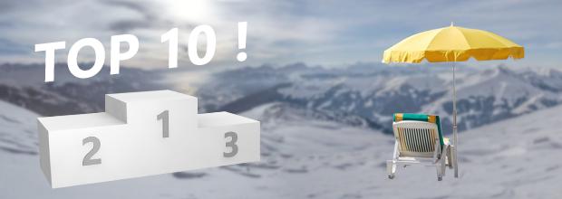 vacances d'hiver, les 10 destinations préférées des français